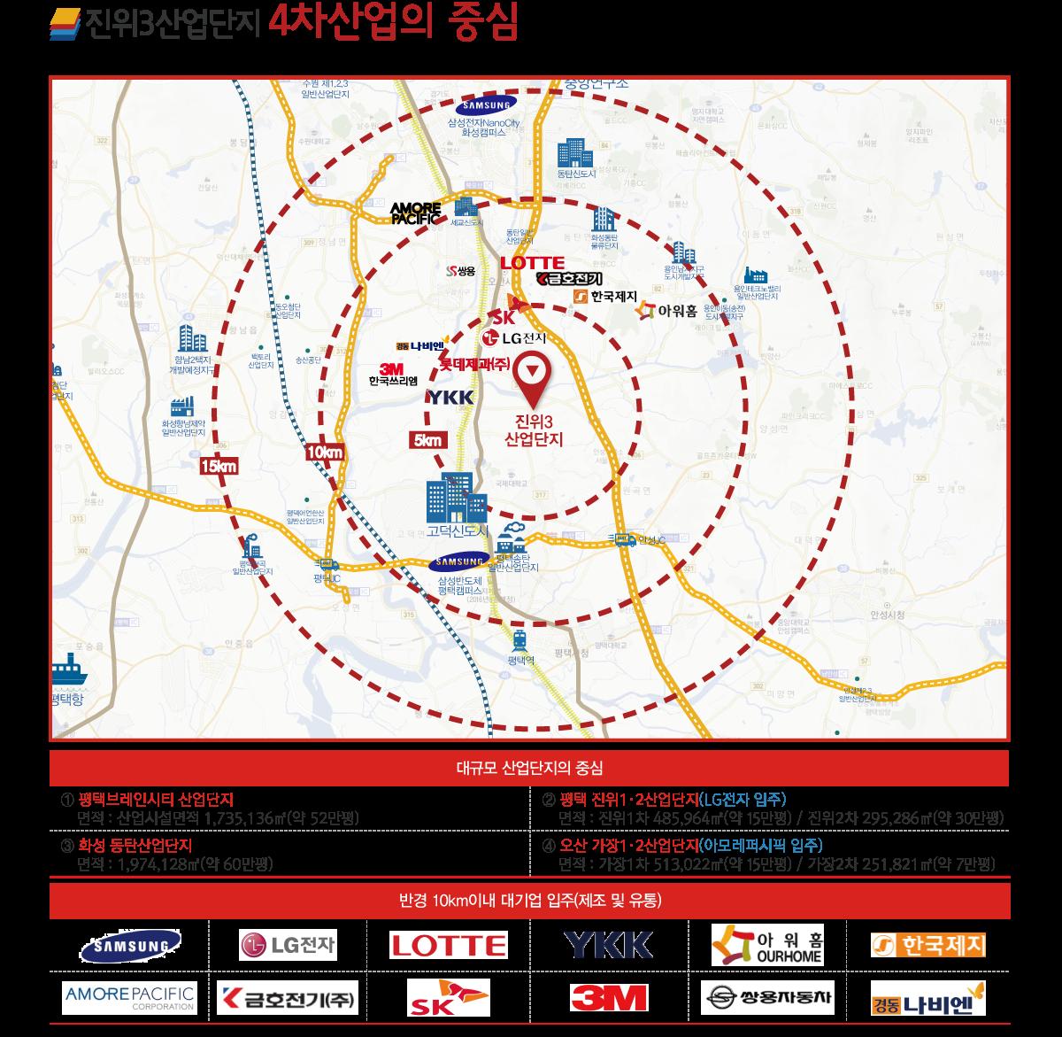 진위3_4차산업의-중심.png
